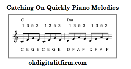 hints for catching on quickly piano melodies